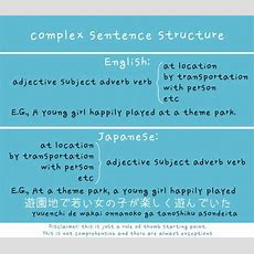 Complex Sentence Structure Japanese Words Arghlblargh