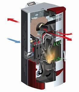 Thermostat Pour Poele A Granule : po les pellets ets negre s a ~ Dailycaller-alerts.com Idées de Décoration
