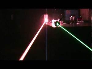 Helium Neon Lasers