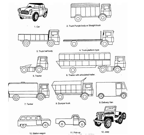 Types Of Automobile Frames