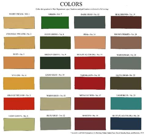 war dept color designations translate rgb color