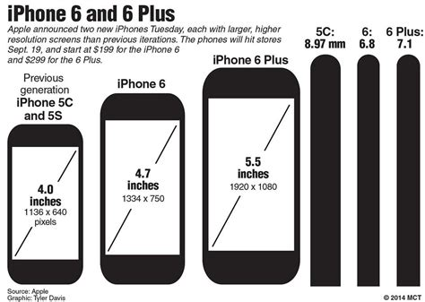 iphone 6 size in inches the viewpoint meet apple s new iphone