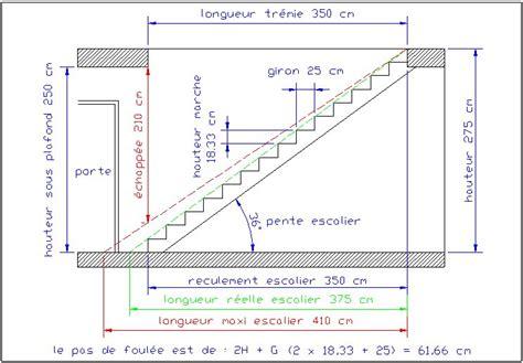 calcul escalier sur mesure calcul escalier sur calcul vocabulaire et droit