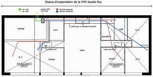 Vph Ventilation Prix : vmc double flux avantage vmc double flux thermodynamique fonctionnement et prix 10 astuces ~ Melissatoandfro.com Idées de Décoration
