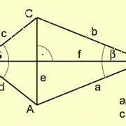 Innenwinkel Dreieck Berechnen Vektoren : drachenviereck in mathematik sch lerlexikon lernhelfer ~ Themetempest.com Abrechnung