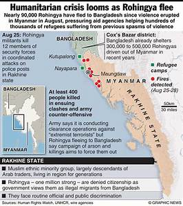 Geopolitics allow Myanmar govt to cover up Rohingya ...