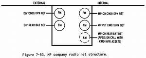 platoon defense diagram platoon free engine image for With air defense artillery battalion wire diagram on army battalion diagram