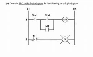 Solved   A  Draw The Plc Ladder Logic Diagram For The Foll