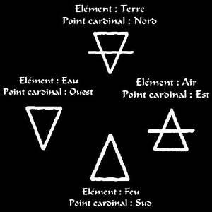 Tatouage 4 éléments : les 4 l ments tatouage l ments naturels pinterest ~ Nature-et-papiers.com Idées de Décoration