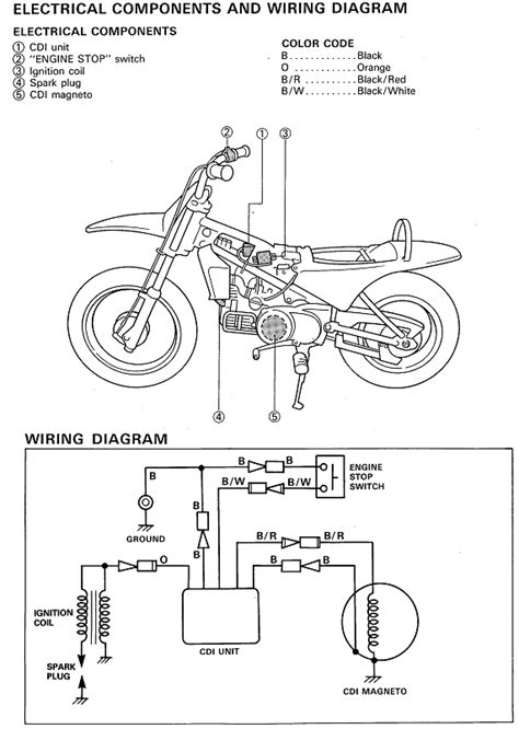 Yamaha Wiring Diagrams Troubleshoot Electrical Issues