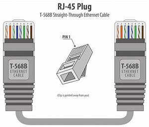 Rj45 Colors And Wiring Guide Diagram Tia    Eia 568 A B