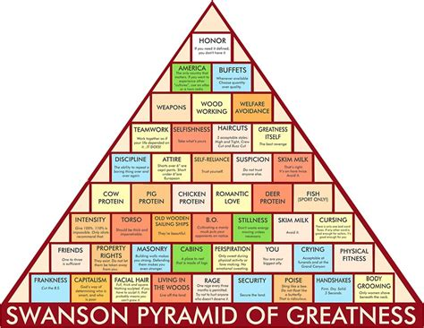 50 inch wall clock quot swanson pyramid of greatness quot stickers by