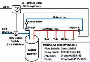 Grundfos Aquastat Wiring Diagram Grundfos Boiler Wiring