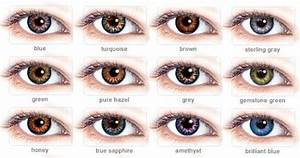 Real Eye Color Chart | Labels: CONTACT LENSES COLORS ...