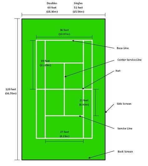 tennis court dimensions tennis court diagram clipart best
