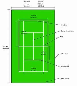 Tennis Court Diagram