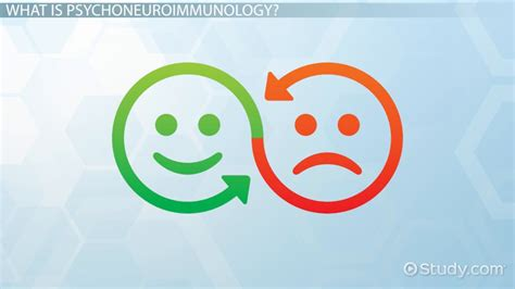 psychoneuroimmunology definition impact