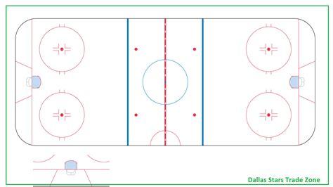 Ottawa Senators Rink Diagram : hockey