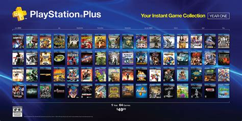List Of Playstation Network Games