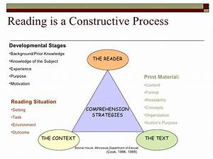 Strategies For Incorporating The National Reading Panels Five Compone U2026
