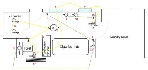 bathroom electrical layout