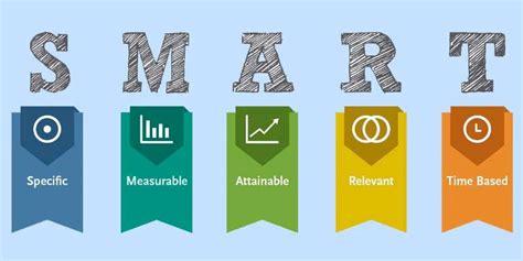 smart doelen en voorbeelden een time management tool