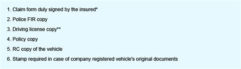 Nice policy which secure the future. Bajaj Allianz Car Insurance - Compare Premiums for Online Renewal
