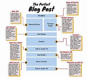 how to create amazing blog content with ease dataviking With how to customize a blogger template