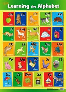 learning the alphabet poster learn heaps With abc learning letters