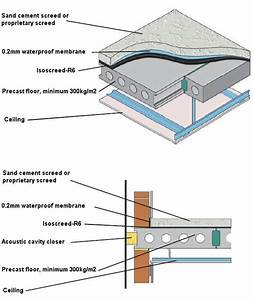 Isoscreed Rubber Acoustic Resilient Flooring