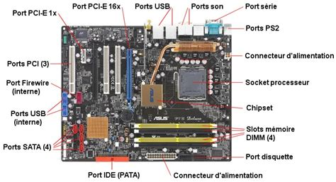 tout sur la carte m 232 re d un ordinateur