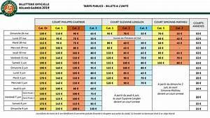 Roland Garros Prix : roland garros 2019 le prix des billets et les dates de vente ~ Maxctalentgroup.com Avis de Voitures