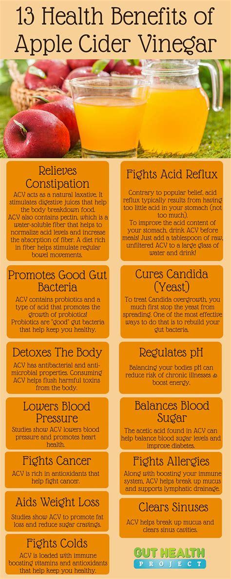 Dyshidrotic Eczema Home Remedies by Apple Cider Vinegar For Dyshidrotic Eczema Pompholyx The