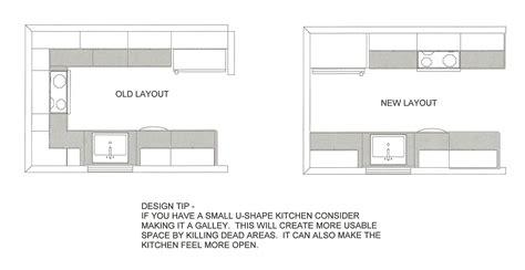 kitchen renovation floor plans ideas for kitchen remodeling floor plans roy home design 5575