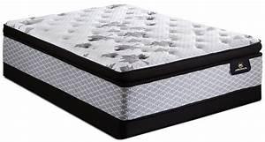 the serta canada 150 luxury firm super pillow top mattress With best pillow for firm mattress