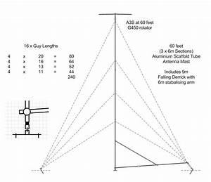 Astatic D 104 Microphone Wiring Diagram