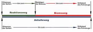 Anhalteweg Berechnen : der anhalteweg f r den f hrerschein theorie lernen ~ Themetempest.com Abrechnung