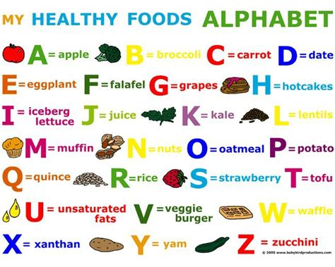 abc cuisines my healthy food alphabet my healthy food alphabetical