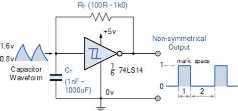 Waveform Generators Produce Timing Signals