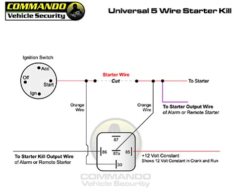Download Installer Car Alarms Free Software