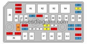 Fuse Box Diagram Hyundai Veracruz
