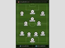 El Clásico Predicted Lineups for Real Madrid vs