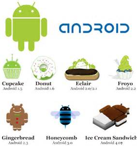 current android version image gallery android version