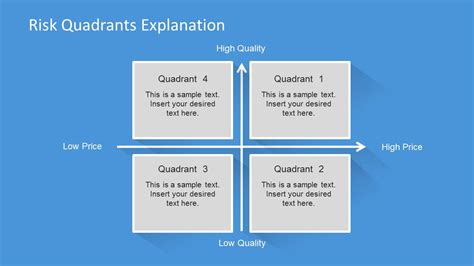 quadrants design  risk powerpoint  slidemodel