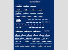 The German Navy, April 2015 europe