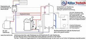 Heizungspuffer Berechnen : holzheizung mit gasheizung kombinieren klimaanlage und ~ Themetempest.com Abrechnung