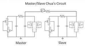 Coupling And Synchronizing Chua Circuits