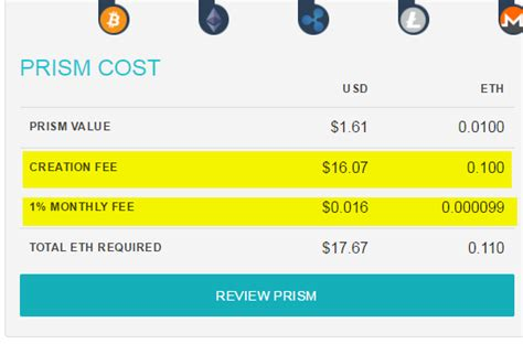 Check bitcoin average tx fee in btc. Bitcoin Make Money Transaction Fees | How To Make Bitcoin Online Wallet