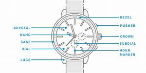 10 Parts Of A Watch You Should Actually Know