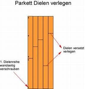 Dielen Verlegen Kosten : parkett dielen verlegen anleitung selber machen ~ Michelbontemps.com Haus und Dekorationen
